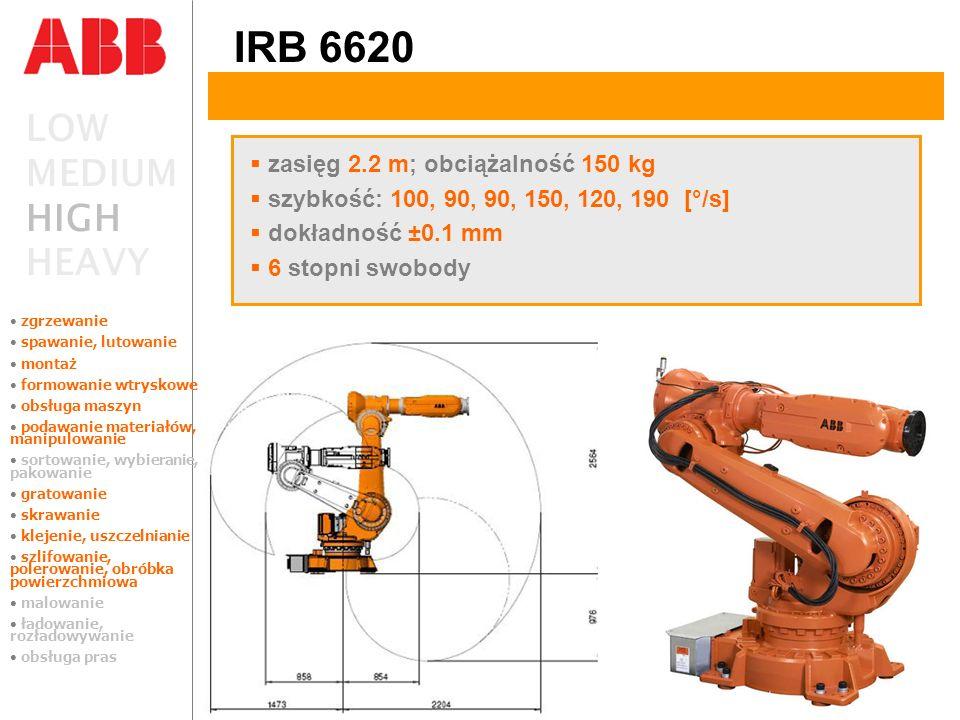 LOW MEDIUM HIGH HEAVY IRB 6620 zasięg 2.2 m; obciążalność 150 kg szybkość: 100, 90, 90, 150, 120, 190 [°/s] dokładność ±0.1 mm 6 stopni swobody zgrzew