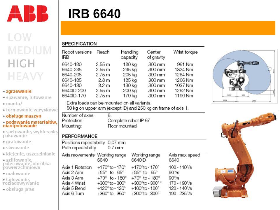 LOW MEDIUM HIGH HEAVY IRB 6640 zgrzewanie spawanie, lutowanie montaż formowanie wtryskowe obsługa maszyn podawanie materiałów, manipulowanie sortowani