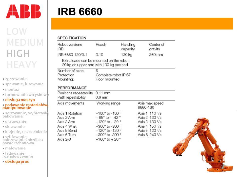 LOW MEDIUM HIGH HEAVY IRB 6660 zgrzewanie spawanie, lutowanie montaż formowanie wtryskowe obsługa maszyn podawanie materiałów, manipulowanie sortowani