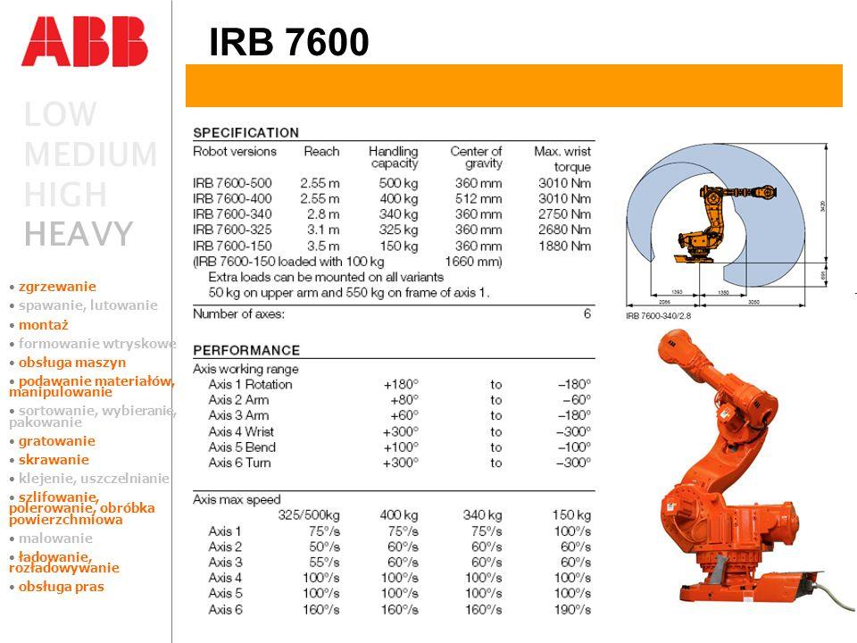 LOW MEDIUM HIGH HEAVY IRB 7600 zgrzewanie spawanie, lutowanie montaż formowanie wtryskowe obsługa maszyn podawanie materiałów, manipulowanie sortowani