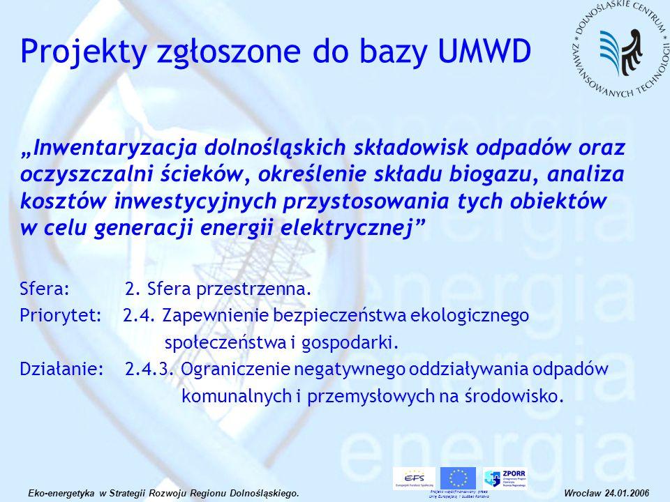 Projekty zgłoszone do bazy UMWD Inwentaryzacja dolnośląskich składowisk odpadów oraz oczyszczalni ścieków, określenie składu biogazu, analiza kosztów