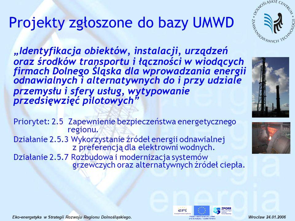 Identyfikacja obiektów, instalacji, urządzeń oraz środków transportu i łączności w wiodących firmach Dolnego Śląska dla wprowadzania energii odnawialn