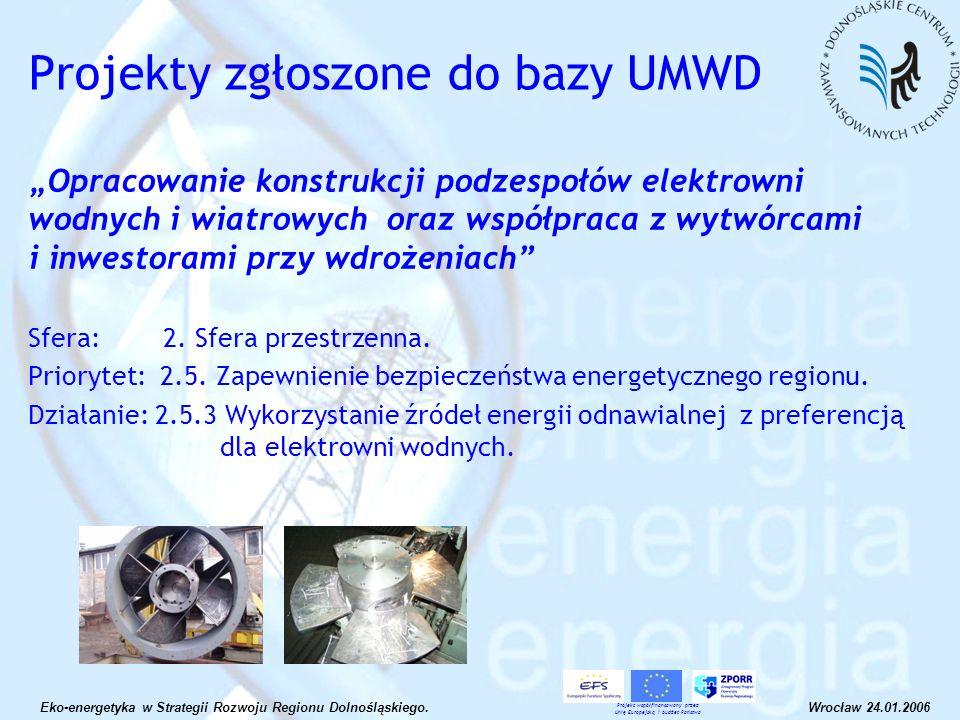 Opracowanie konstrukcji podzespołów elektrowni wodnych i wiatrowych oraz współpraca z wytwórcami i inwestorami przy wdrożeniach Sfera: 2. Sfera przest