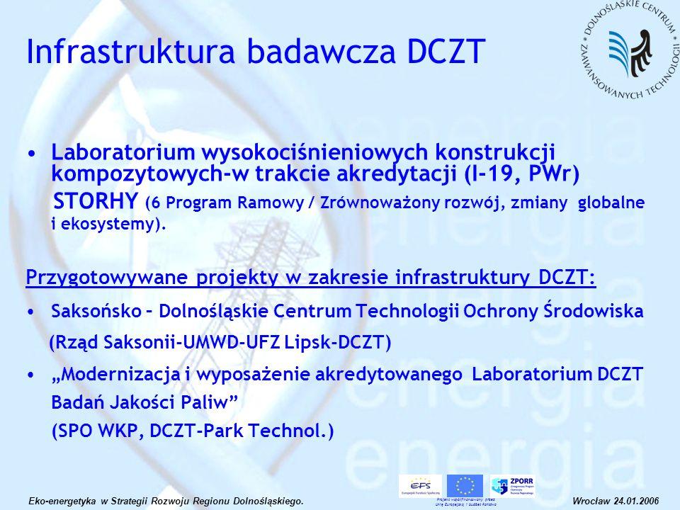Infrastruktura badawcza DCZT Laboratorium wysokociśnieniowych konstrukcji kompozytowych-w trakcie akredytacji (I-19, PWr) STORHY (6 Program Ramowy / Z