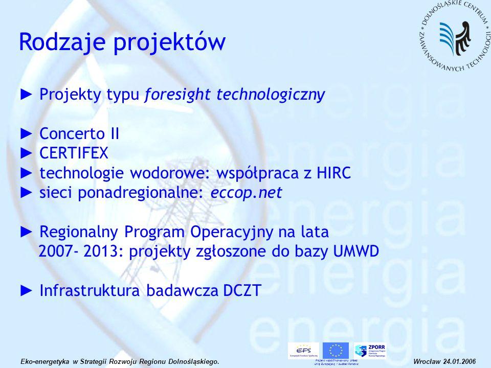 Projekty typu foresight technologiczny Concerto II CERTIFEX technologie wodorowe: współpraca z HIRC sieci ponadregionalne: eccop.net Regionalny Progra