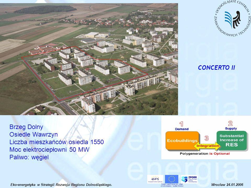 Brzeg Dolny Osiedle Wawrzyn Liczba mieszkańców osiedla 1550 Moc elektrociepłowni 50 MW Paliwo: węgiel Eko-energetyka w Strategii Rozwoju Regionu Dolno