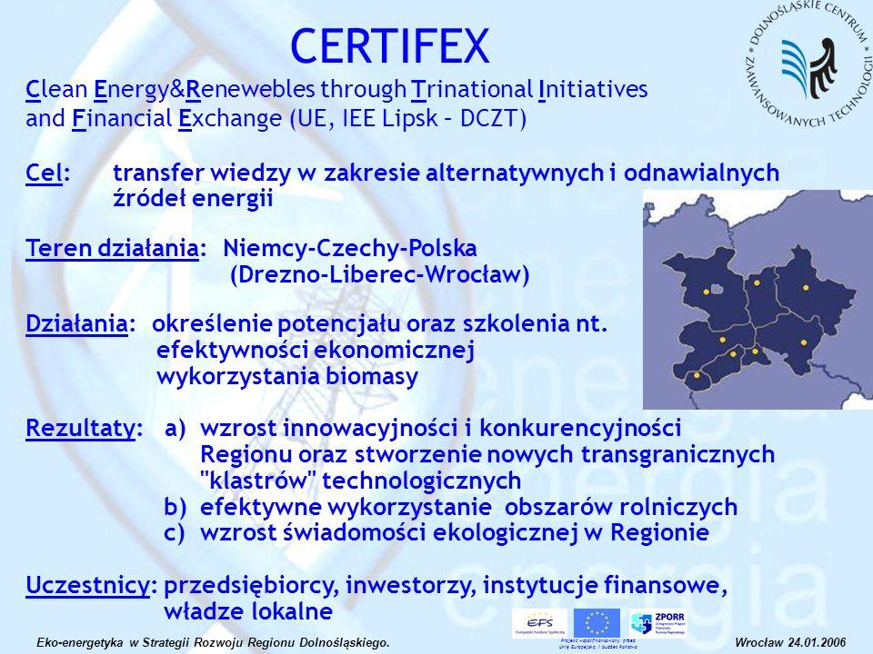 CERTIFEX Clean Energy & Renewebles through Trinational Initiatives and Financial Exchange (UE, IEE Lipsk – DCZT) Cel: transfer wiedzy w zakresie alter
