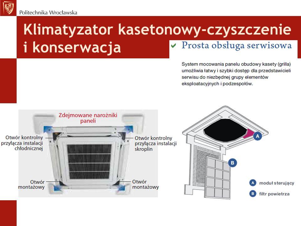 Klimatyzator kasetonowy-czyszczenie i konserwacja