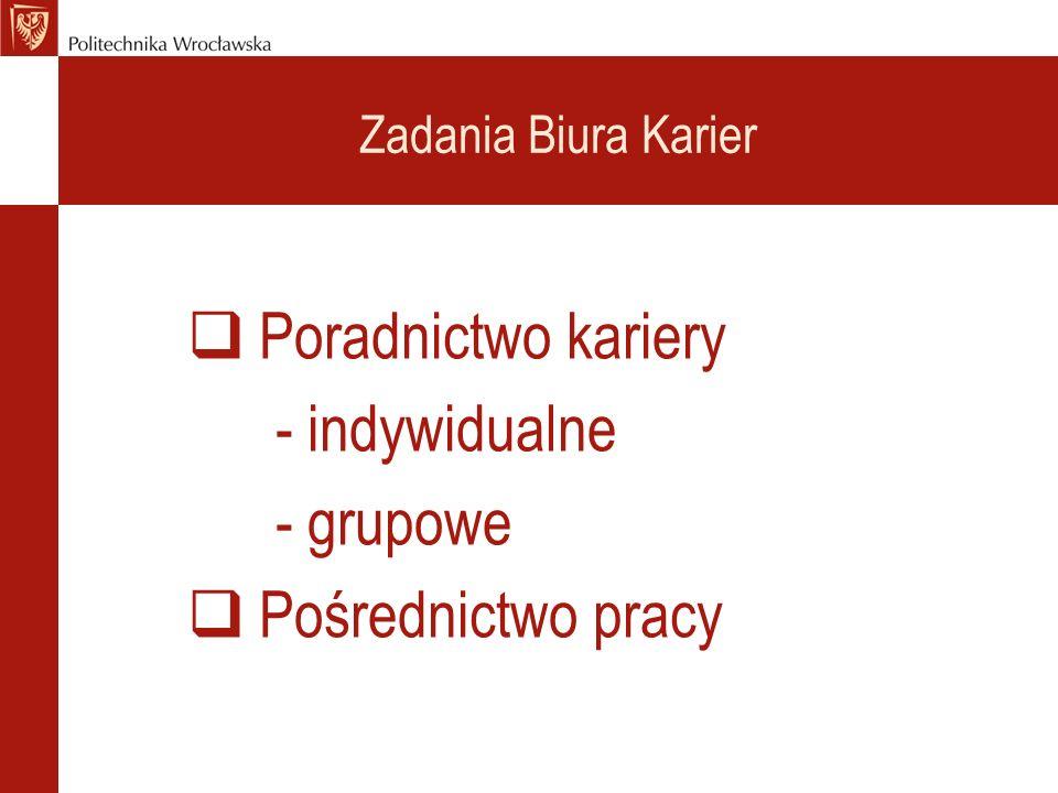 Kontakt Międzyuczelniane Biuro Karier www.careers.uni.wroc.pl Filia: Politechnika Wrocławska Zintegrowane Centrum Studenckie C-13, I piętro – pokój 1.08 Telefon 071/ 320 45 17 Jolanta Ruszel – Esebua e-mail:jolanta.ruszel@pwr.wroc.pl