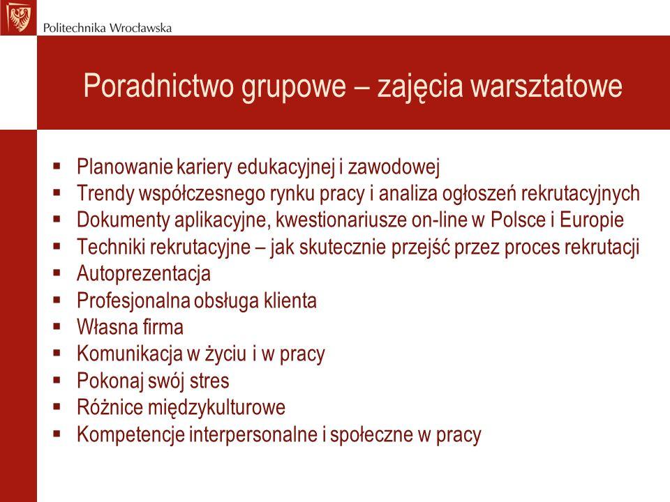 Poradnictwo grupowe – zajęcia warsztatowe Planowanie kariery edukacyjnej i zawodowej Trendy współczesnego rynku pracy i analiza ogłoszeń rekrutacyjnyc