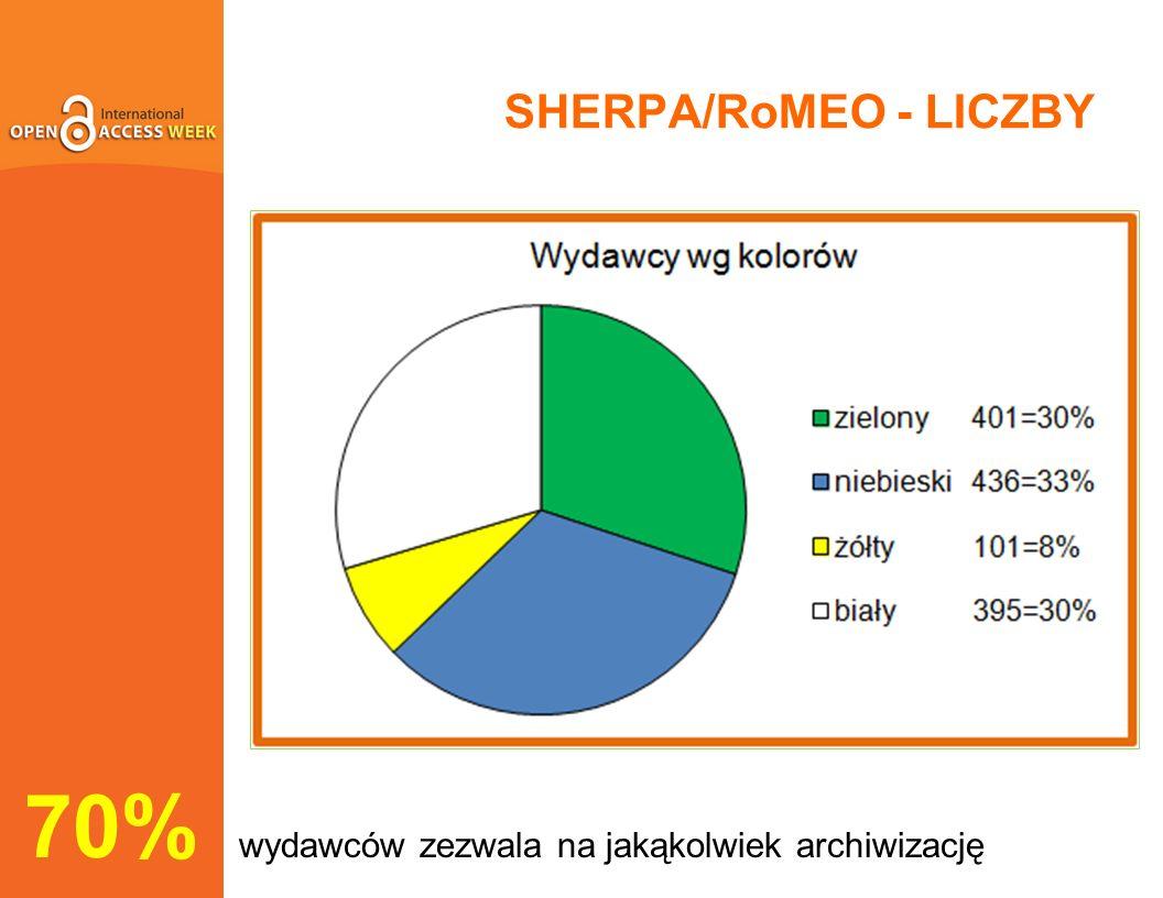 SHERPA/RoMEO - LICZBY 70% wydawców zezwala na jakąkolwiek archiwizację