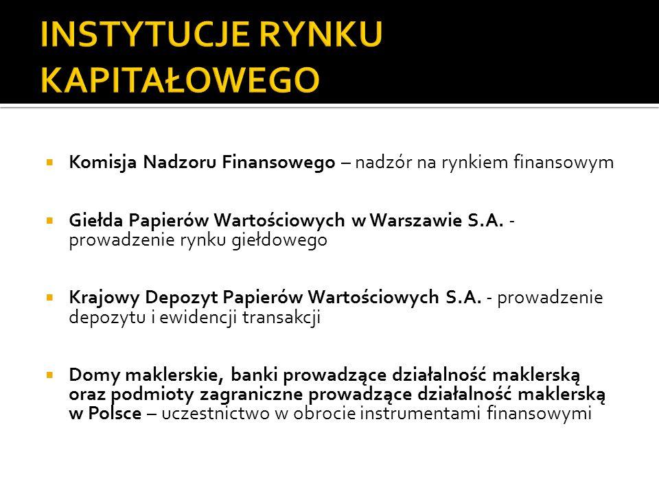 Komisja Nadzoru Finansowego – nadzór na rynkiem finansowym Giełda Papierów Wartościowych w Warszawie S.A. - prowadzenie rynku giełdowego Krajowy Depoz