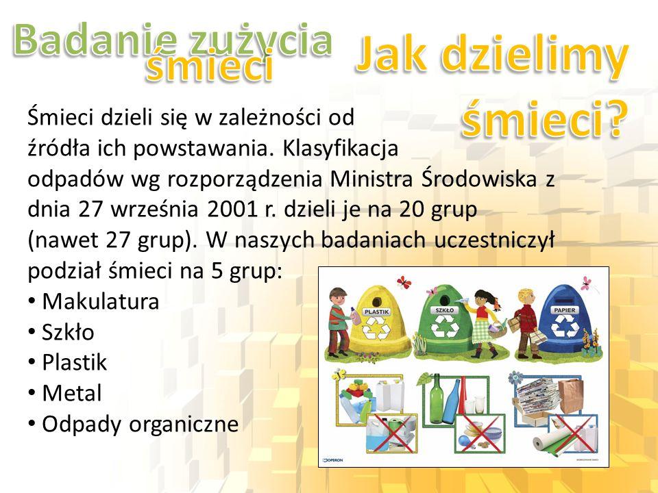 Śmieci dzieli się w zależności od źródła ich powstawania. Klasyfikacja odpadów wg rozporządzenia Ministra Środowiska z dnia 27 września 2001 r. dzieli