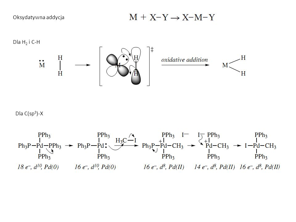 Oksydatywna addycja Dla H 2 i C-H Dla C(sp 3 )-X