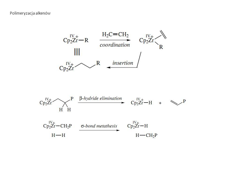 Polimeryzacja alkenów