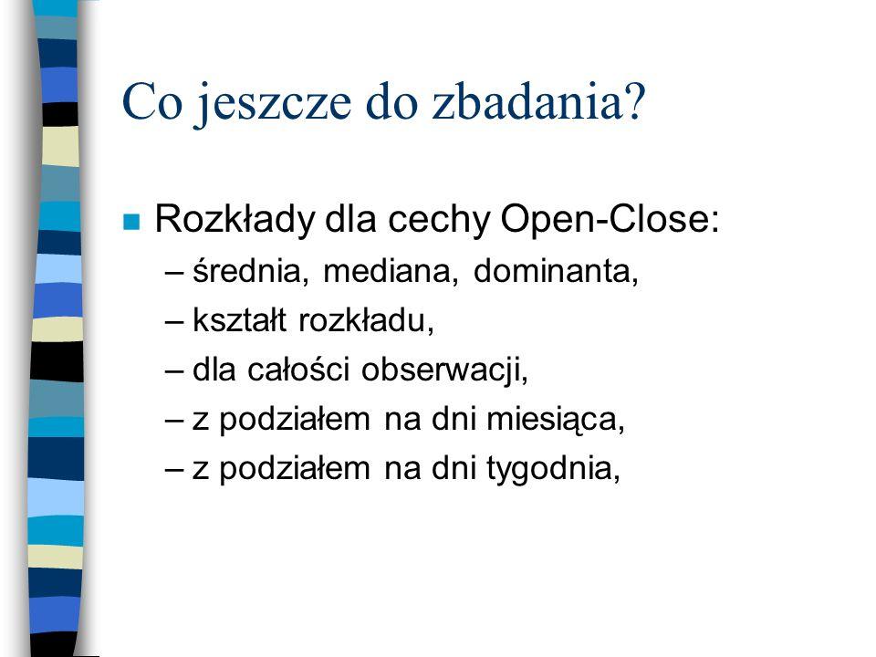 Co jeszcze do zbadania? n Rozkłady dla cechy Open-Close: –średnia, mediana, dominanta, –kształt rozkładu, –dla całości obserwacji, –z podziałem na dni