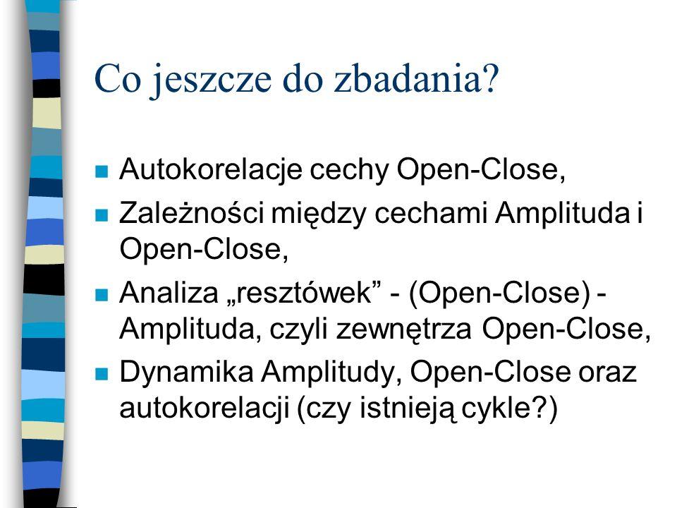 Co jeszcze do zbadania? n Autokorelacje cechy Open-Close, n Zależności między cechami Amplituda i Open-Close, n Analiza resztówek - (Open-Close) - Amp