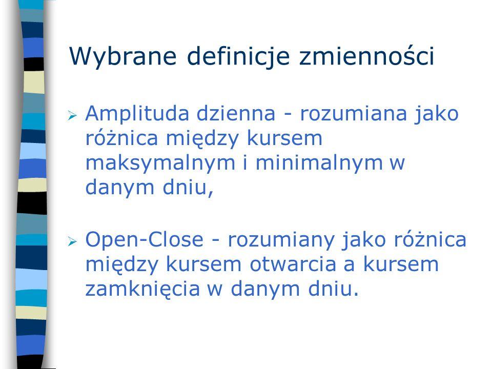 Wybrane definicje zmienności Amplituda dzienna - rozumiana jako różnica między kursem maksymalnym i minimalnym w danym dniu, Open-Close - rozumiany ja