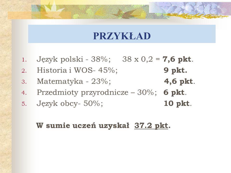 PRZYKŁAD 1. Język polski - 38%; 38 x 0,2 = 7,6 pkt. 2. Historia i WOS- 45%; 9 pkt. 3. Matematyka - 23%; 4,6 pkt. 4. Przedmioty przyrodnicze – 30%; 6 p