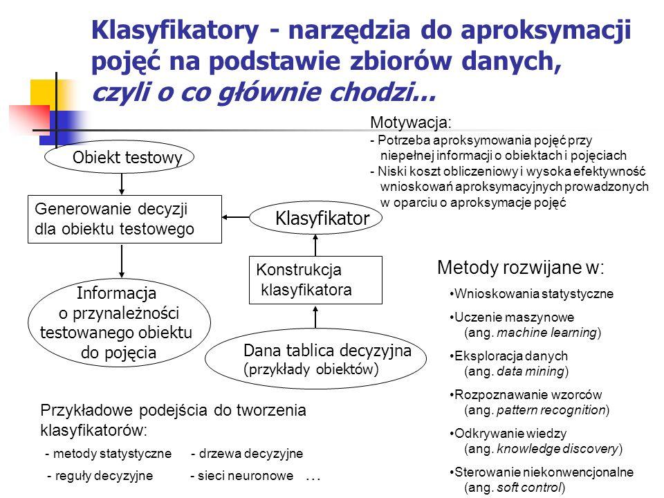 Klasyfikatory - narzędzia do aproksymacji pojęć na podstawie zbiorów danych, czyli o co głównie chodzi... Konstrukcja klasyfikatora Dana tablica decyz