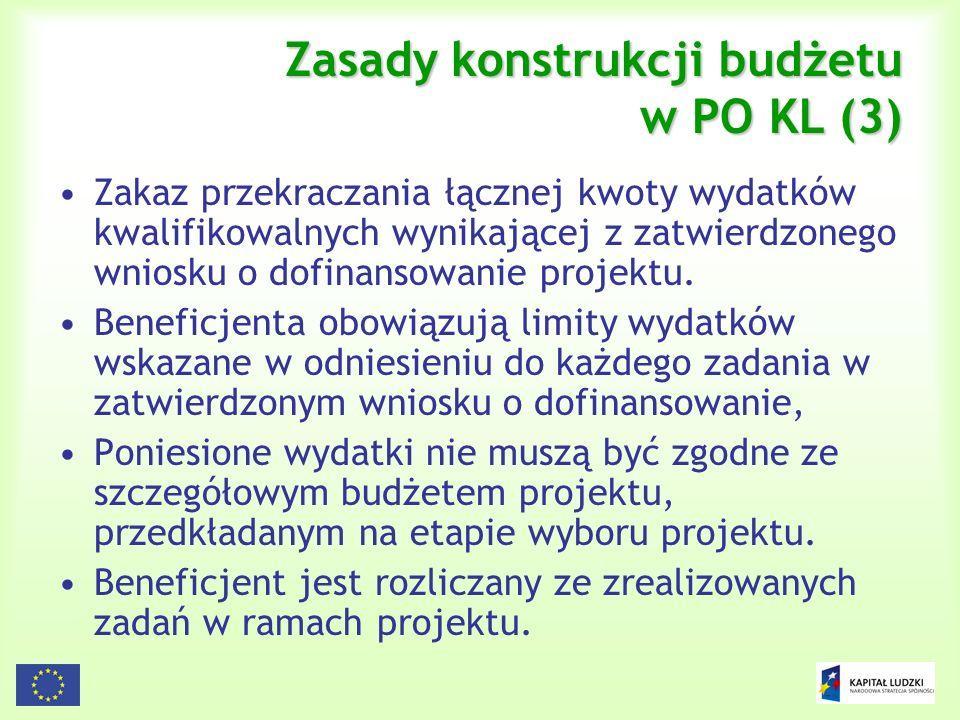 101 Zasady konstrukcji budżetu w PO KL (3) Zakaz przekraczania łącznej kwoty wydatków kwalifikowalnych wynikającej z zatwierdzonego wniosku o dofinans