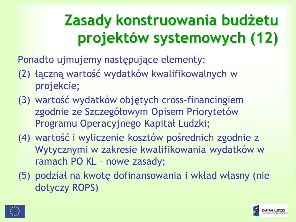 125 Zasady konstruowania budżetu projektów systemowych (12) Ponadto ujmujemy następujące elementy: (2)łączną wartość wydatków kwalifikowalnych w proje