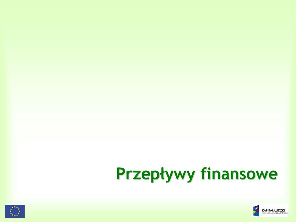128 Przepływy finansowe