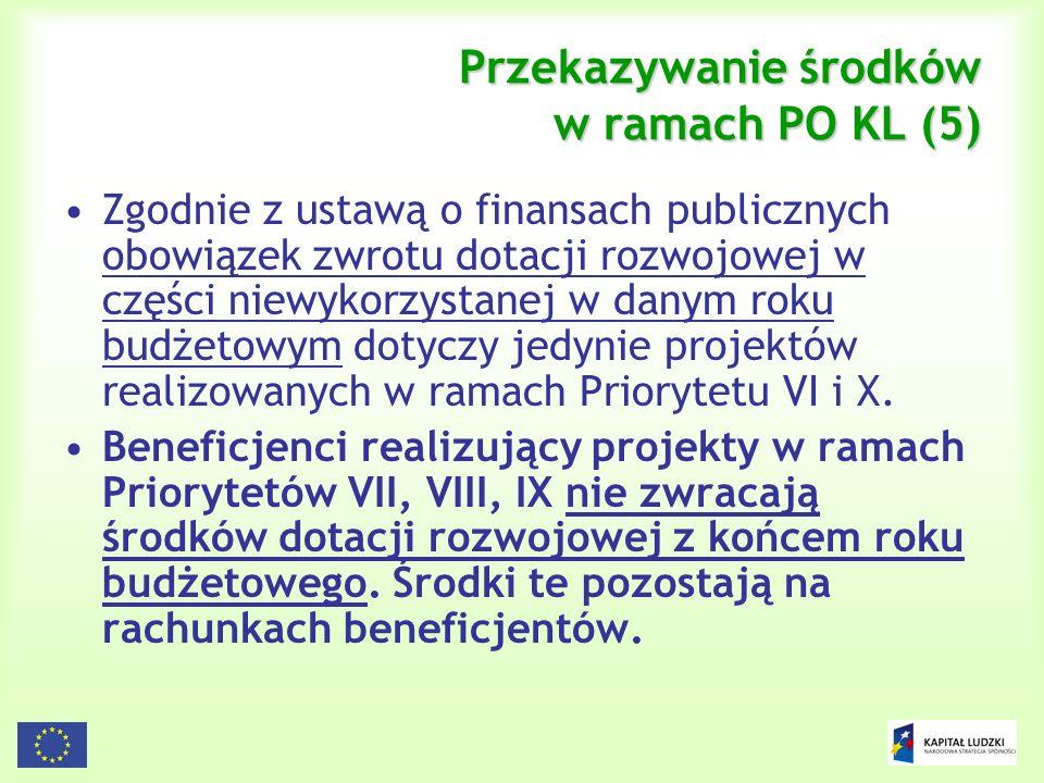 133 Przekazywanie środków w ramach PO KL (5) Zgodnie z ustawą o finansach publicznych obowiązek zwrotu dotacji rozwojowej w części niewykorzystanej w