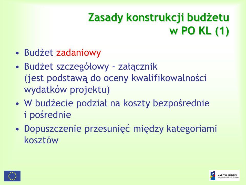 97 Zasady konstrukcji budżetu w PO KL (1) Budżet zadaniowy Budżet szczegółowy - załącznik (jest podstawą do oceny kwalifikowalności wydatków projektu)