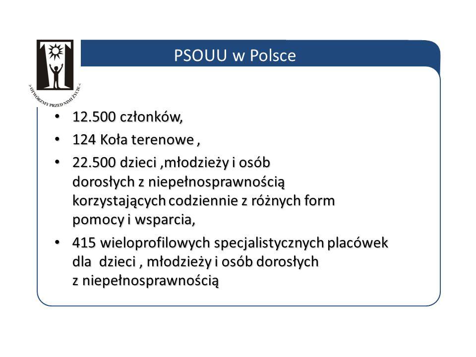 PSOUU w Polsce 12.500 członków, 12.500 członków, 124 Koła terenowe, 124 Koła terenowe, 22.500 dzieci,młodzieży i osób dorosłych z niepełnosprawnością korzystających codziennie z różnych form pomocy i wsparcia, 22.500 dzieci,młodzieży i osób dorosłych z niepełnosprawnością korzystających codziennie z różnych form pomocy i wsparcia, 415 wieloprofilowych specjalistycznych placówek dla dzieci, młodzieży i osób dorosłych z niepełnosprawnością 415 wieloprofilowych specjalistycznych placówek dla dzieci, młodzieży i osób dorosłych z niepełnosprawnością