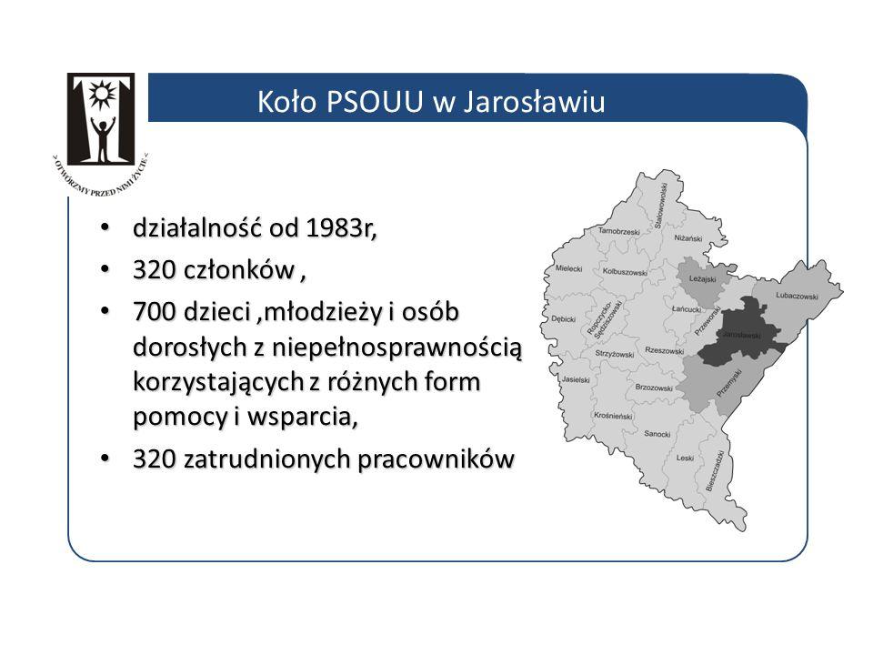 działalność od 1983r, działalność od 1983r, 320 członków, 320 członków, 700 dzieci,młodzieży i osób dorosłych z niepełnosprawnością korzystających z różnych form pomocy i wsparcia, 700 dzieci,młodzieży i osób dorosłych z niepełnosprawnością korzystających z różnych form pomocy i wsparcia, 320 zatrudnionych pracowników 320 zatrudnionych pracowników Koło PSOUU w Jarosławiu