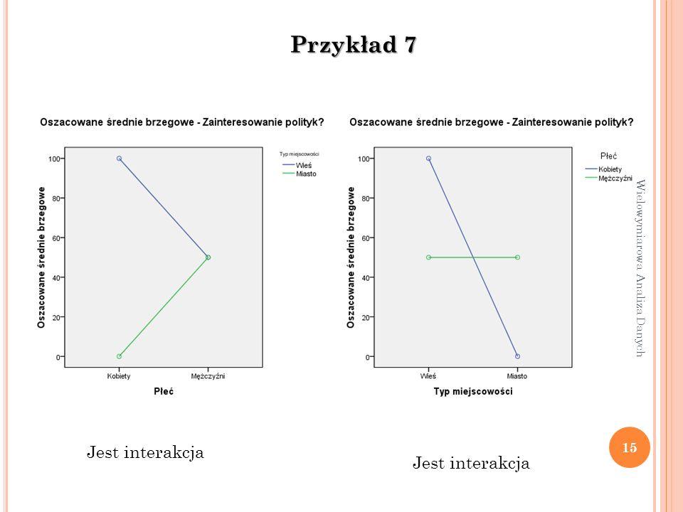 Przykład 7 Wielowymiarowa Analiza Danych 15 Jest interakcja