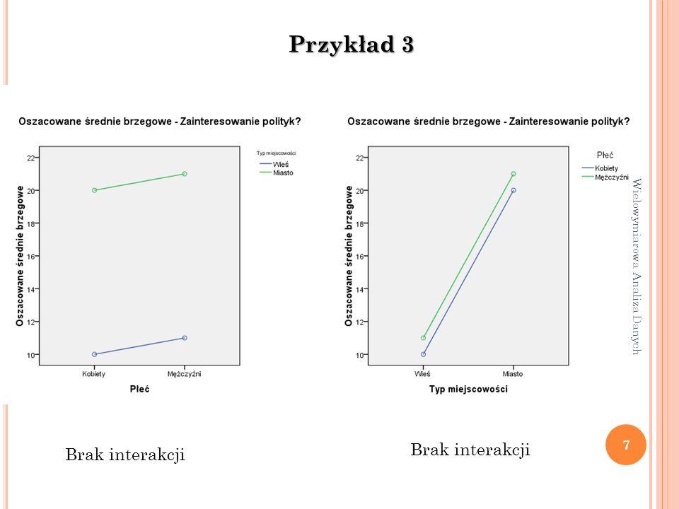 Przykład 3 Wielowymiarowa Analiza Danych 7 Brak interakcji