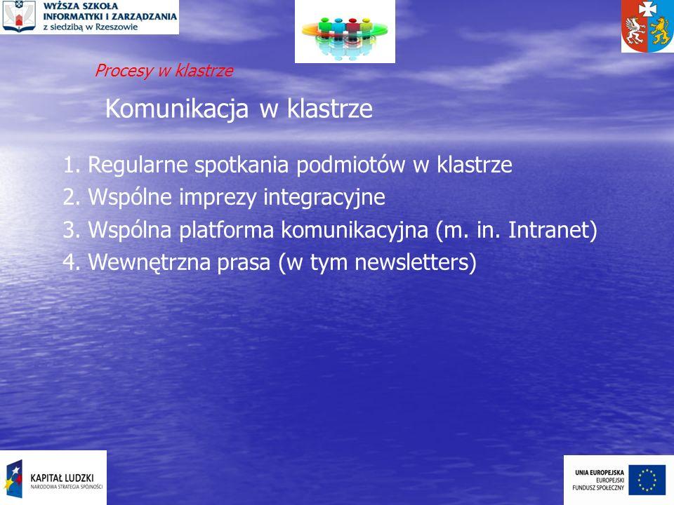 Komunikacja w klastrze 1.Regularne spotkania podmiotów w klastrze 2.Wspólne imprezy integracyjne 3.Wspólna platforma komunikacyjna (m. in. Intranet) 4
