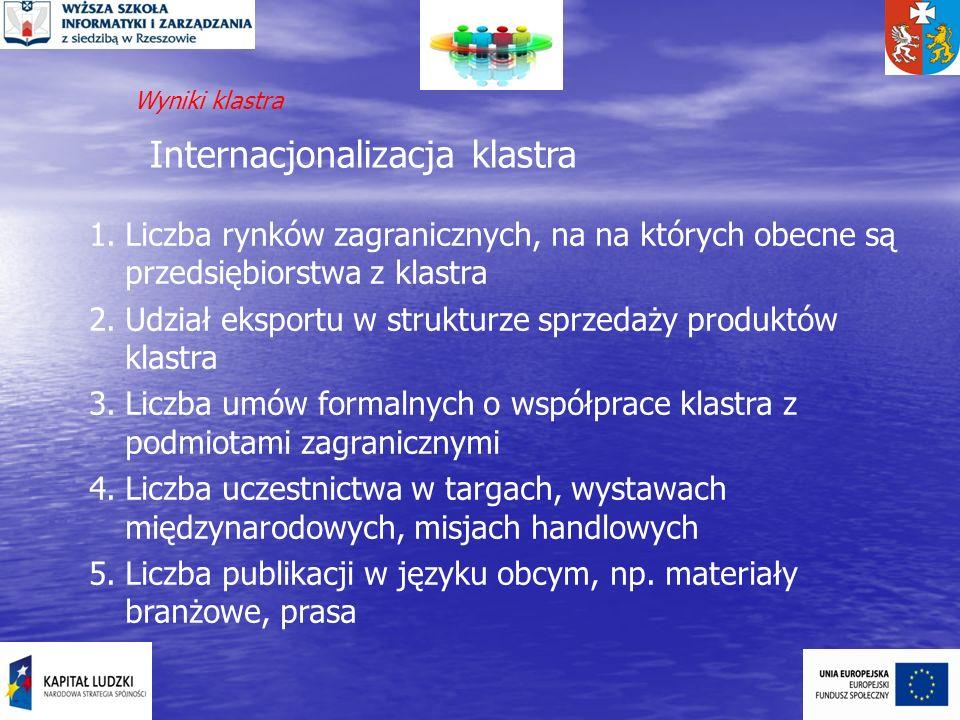 Internacjonalizacja klastra 1.Liczba rynków zagranicznych, na na których obecne są przedsiębiorstwa z klastra 2.Udział eksportu w strukturze sprzedaży
