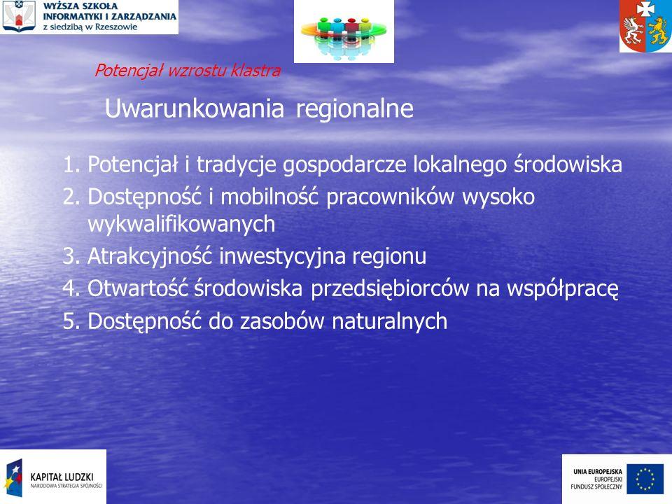 Uwarunkowania regionalne 1.Potencjał i tradycje gospodarcze lokalnego środowiska 2.Dostępność i mobilność pracowników wysoko wykwalifikowanych 3.Atrak