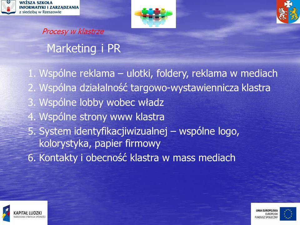 Marketing i PR 1.Wspólne reklama – ulotki, foldery, reklama w mediach 2.Wspólna działalność targowo-wystawiennicza klastra 3.Wspólne lobby wobec władz