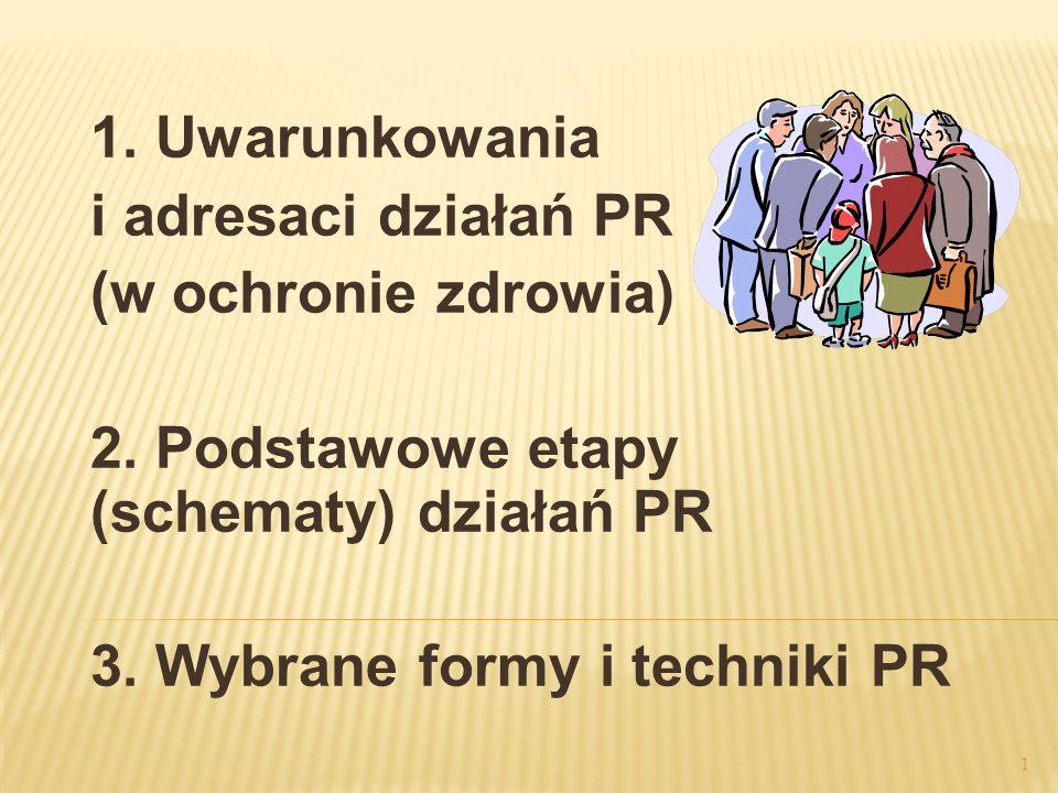 1. Uwarunkowania i adresaci działań PR (w ochronie zdrowia) 2. Podstawowe etapy (schematy) działań PR 3. Wybrane formy i techniki PR 1