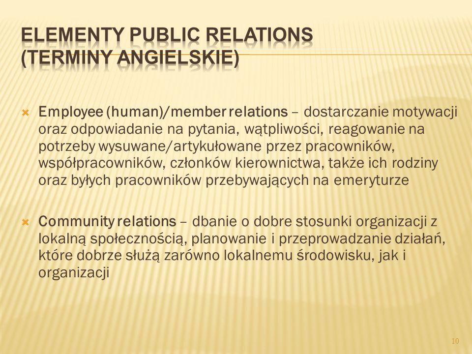 Employee (human)/member relations – dostarczanie motywacji oraz odpowiadanie na pytania, wątpliwości, reagowanie na potrzeby wysuwane/artykułowane prz