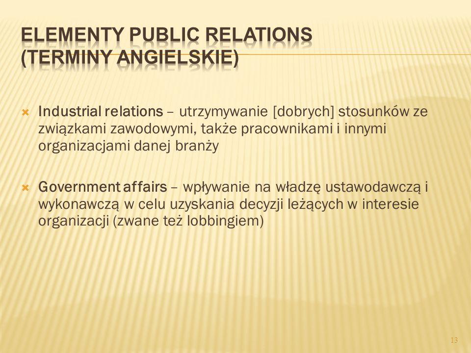Industrial relations – utrzymywanie [dobrych] stosunków ze związkami zawodowymi, także pracownikami i innymi organizacjami danej branży Government aff