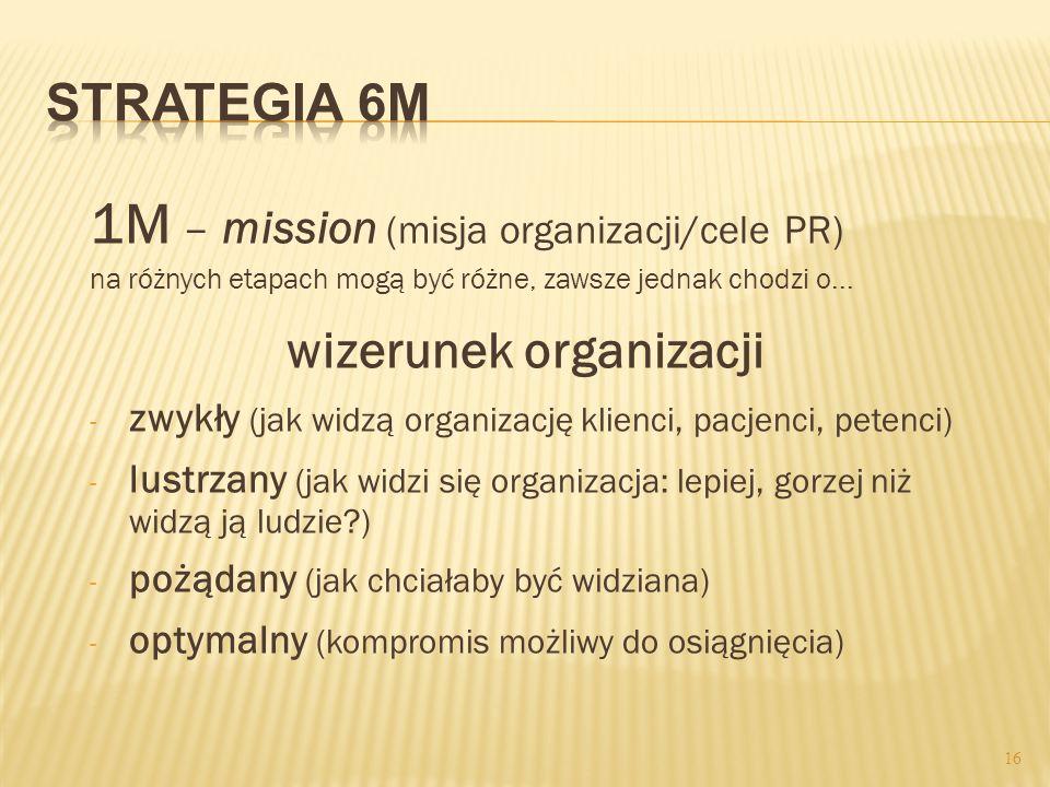 1M – mission (misja organizacji/cele PR) na różnych etapach mogą być różne, zawsze jednak chodzi o... wizerunek organizacji - zwykły (jak widzą organi