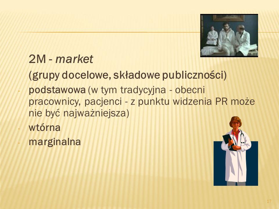 2M - market (grupy docelowe, składowe publiczności) - podstawowa (w tym tradycyjna - obecni pracownicy, pacjenci - z punktu widzenia PR może nie być n
