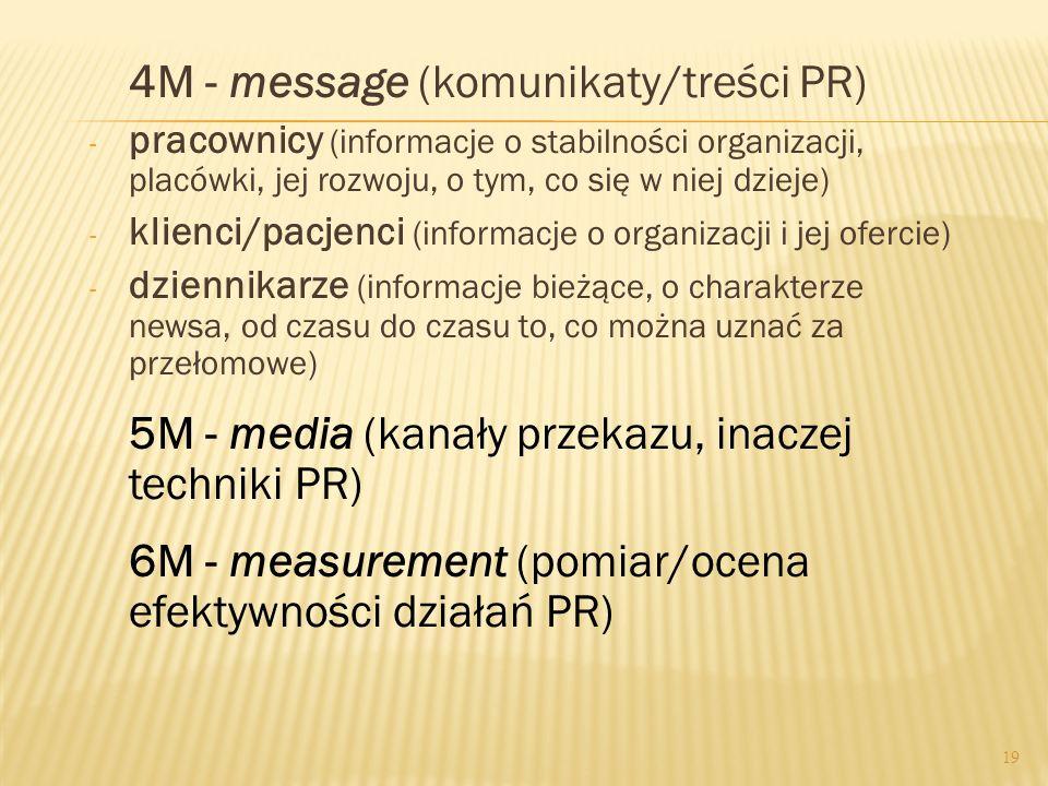4M - message (komunikaty/treści PR) - pracownicy (informacje o stabilności organizacji, placówki, jej rozwoju, o tym, co się w niej dzieje) - klienci/