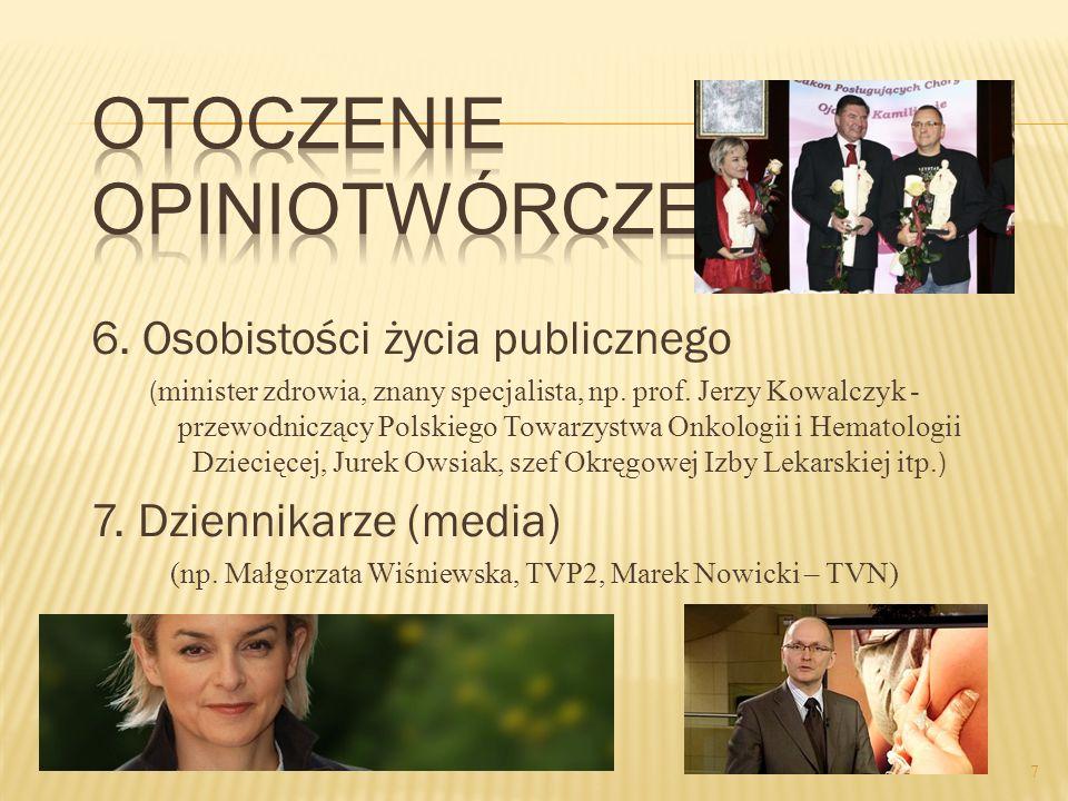 6. Osobistości życia publicznego ( minister zdrowia, znany specjalista, np. prof. Jerzy Kowalczyk - przewodniczący Polskiego Towarzystwa Onkologii i H