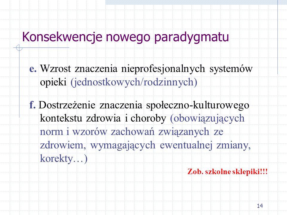 Konsekwencje nowego paradygmatu e. Wzrost znaczenia nieprofesjonalnych systemów opieki (jednostkowych/rodzinnych) f. Dostrzeżenie znaczenia społeczno-