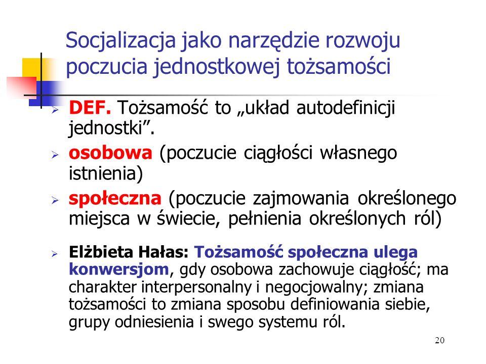 Socjalizacja jako narzędzie rozwoju poczucia jednostkowej tożsamości DEF. Tożsamość to układ autodefinicji jednostki. osobowa (poczucie ciągłości włas