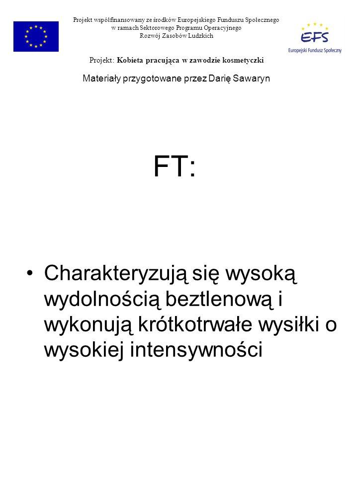 FT: Charakteryzują się wysoką wydolnością beztlenową i wykonują krótkotrwałe wysiłki o wysokiej intensywności Projekt współfinansowany ze środków Euro