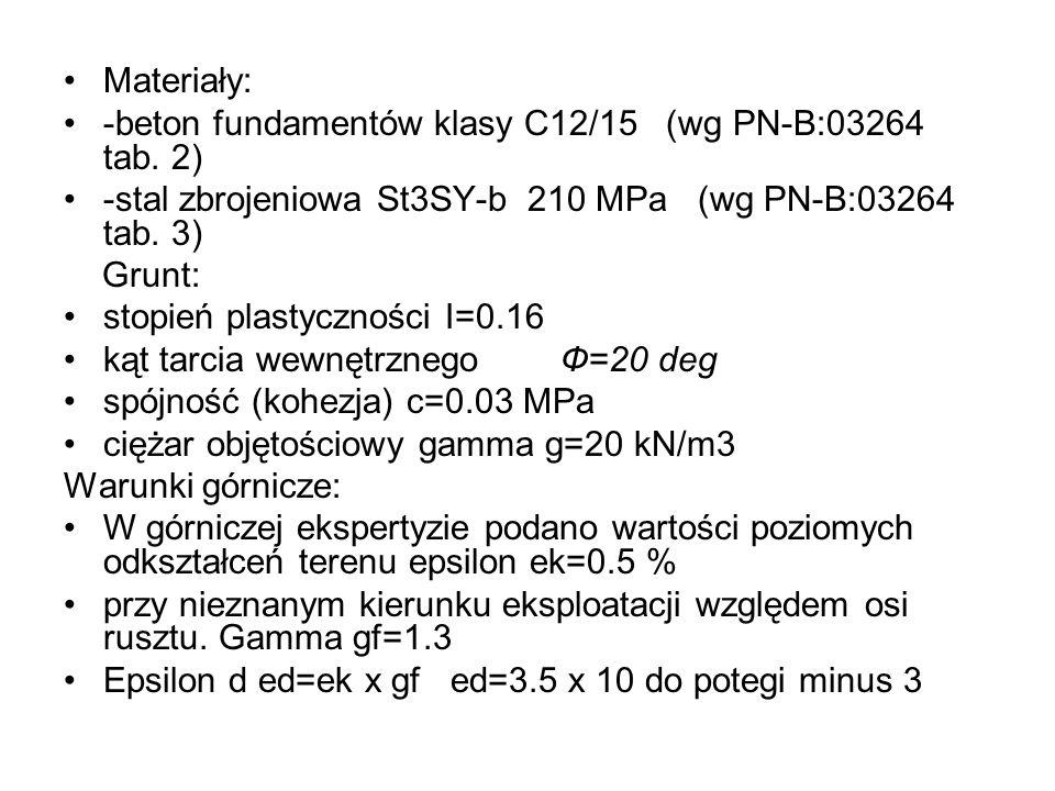 Materiały: -beton fundamentów klasy C12/15 (wg PN-B:03264 tab. 2) -stal zbrojeniowa St3SY-b 210 MPa (wg PN-B:03264 tab. 3) Grunt: stopień plastycznośc