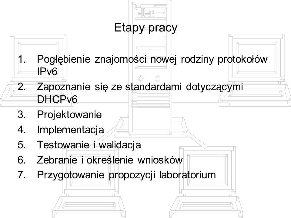Etapy pracy 1.Pogłębienie znajomości nowej rodziny protokołów IPv6 2.Zapoznanie się ze standardami dotyczącymi DHCPv6 3.Projektowanie 4.Implementacja