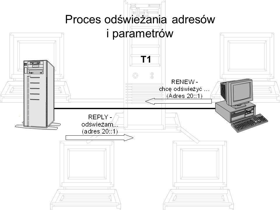 Proces odświeżania adresów i parametrów T1